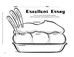Steps in Writing a Reflection Paper The Classroom